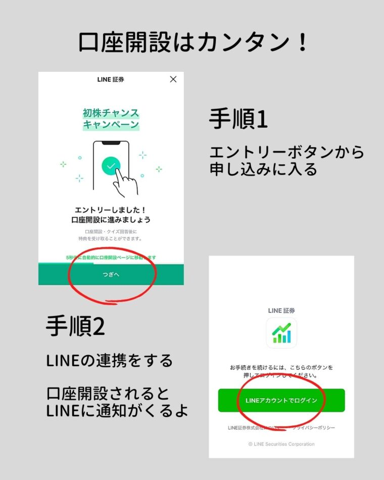 LINE証券口座開設1